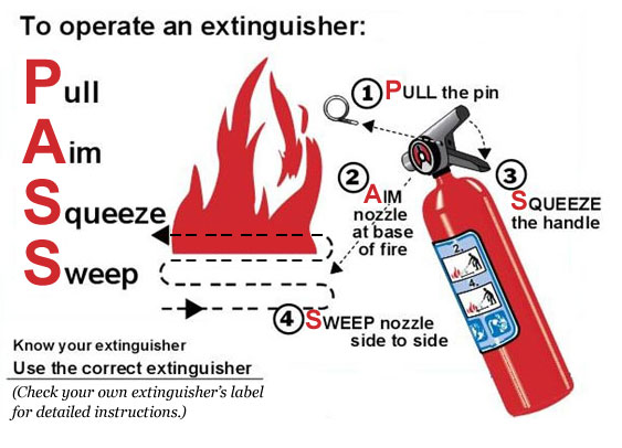 Formula of Extinguisher